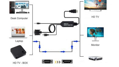 Best VGA to HDMI Converter